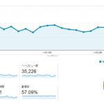【サイト買取&リノベーション事例】わずか10ヶ月で166%のリターンを得た情報商材アフィリエイトサイト